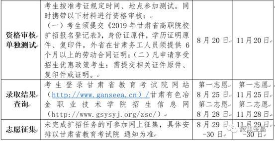 说明: C:\Users\36355\Documents\WeChat Files\rl13909459353\FileStorage\Temp\77efaaf110431dc23ac4ca4d85f82c58